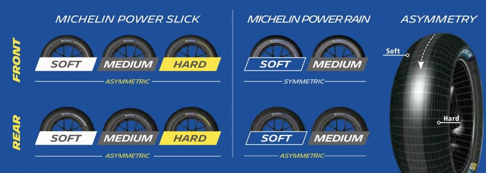 мотошины Michelin Power Slick