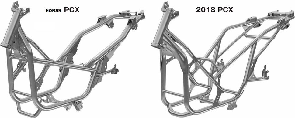 Обновлённая линейка скутеров Honda PCX 2021. Все подробности