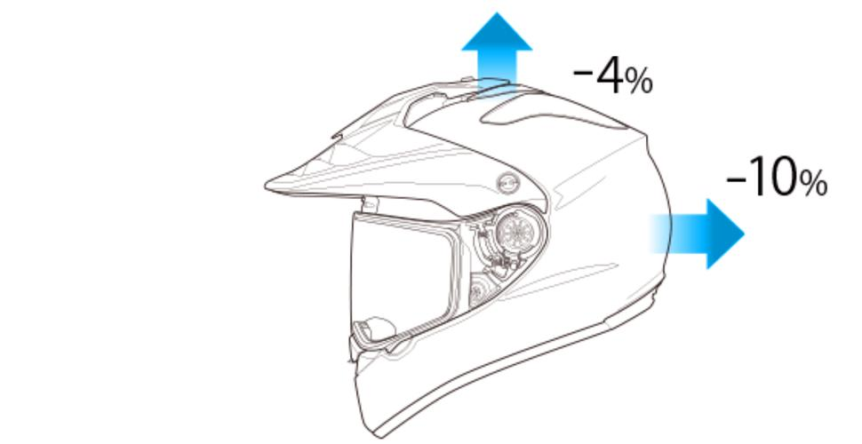 Шлем Shoei Hornet ADV